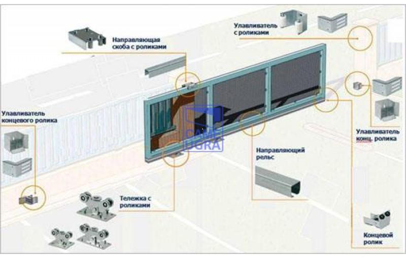 Консольная система для ворот массой до 1800кг