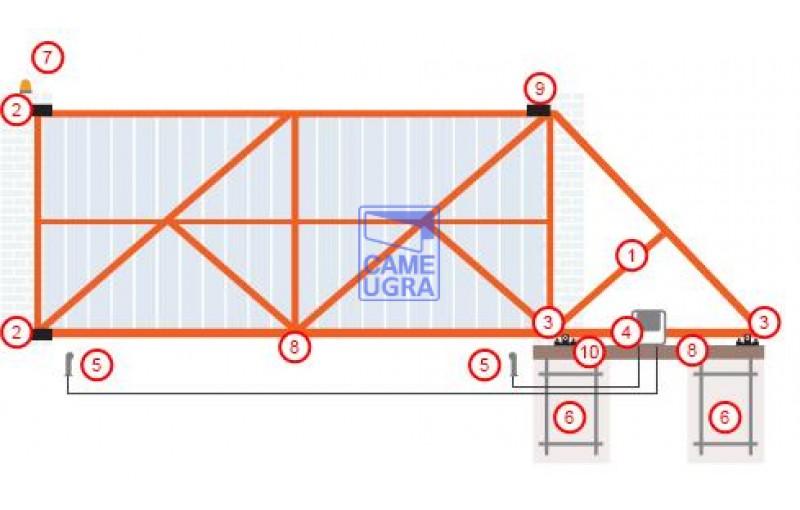 Автоматические откатные ворота 3500х2000 - заполнение