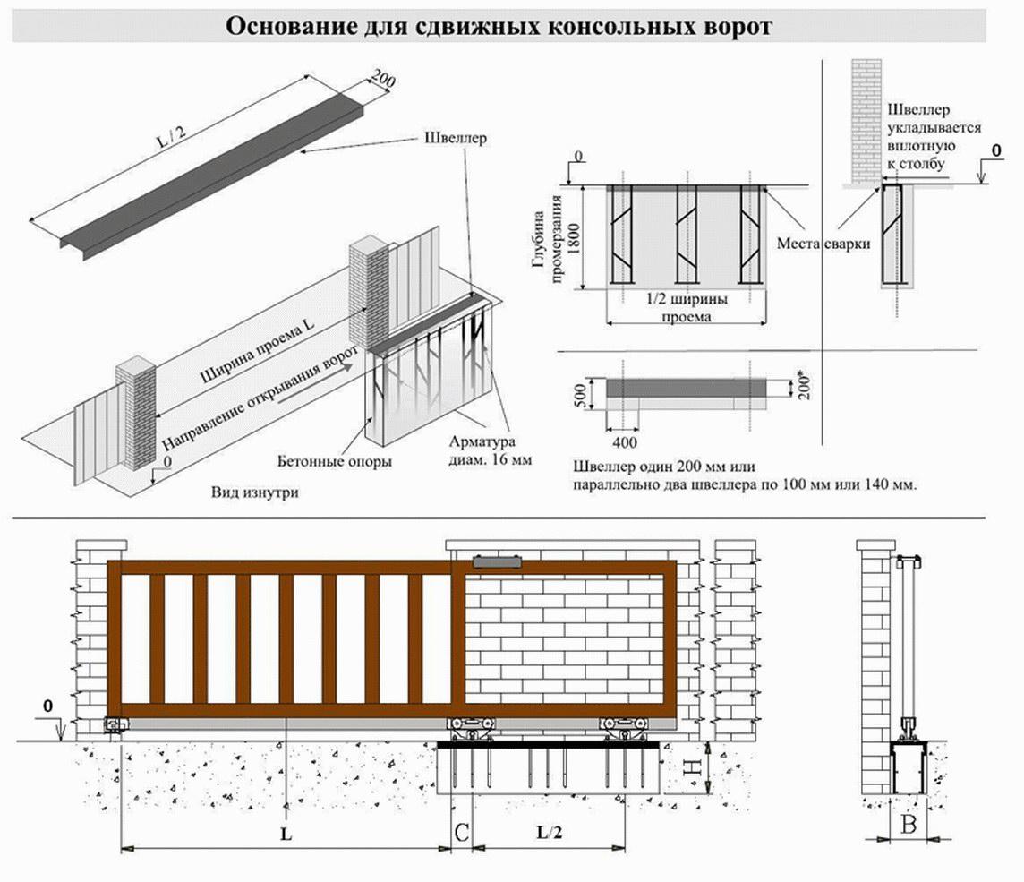 Схема монтажа выдвижных ворот